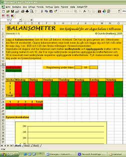 Balansometer